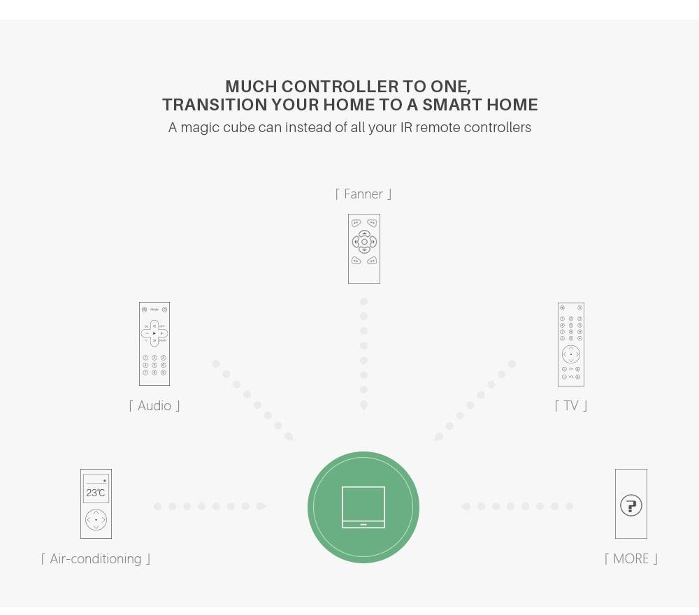 Universal Smart WiFi IR Remote Control (6)