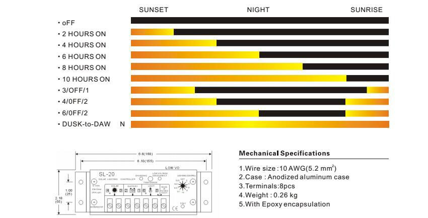 HTB1NornMVXXXXXHaXXXq6xXFXXX4 - Free Shipping SL-10L-12V 10A Morningstar Sun Light Solar Controller