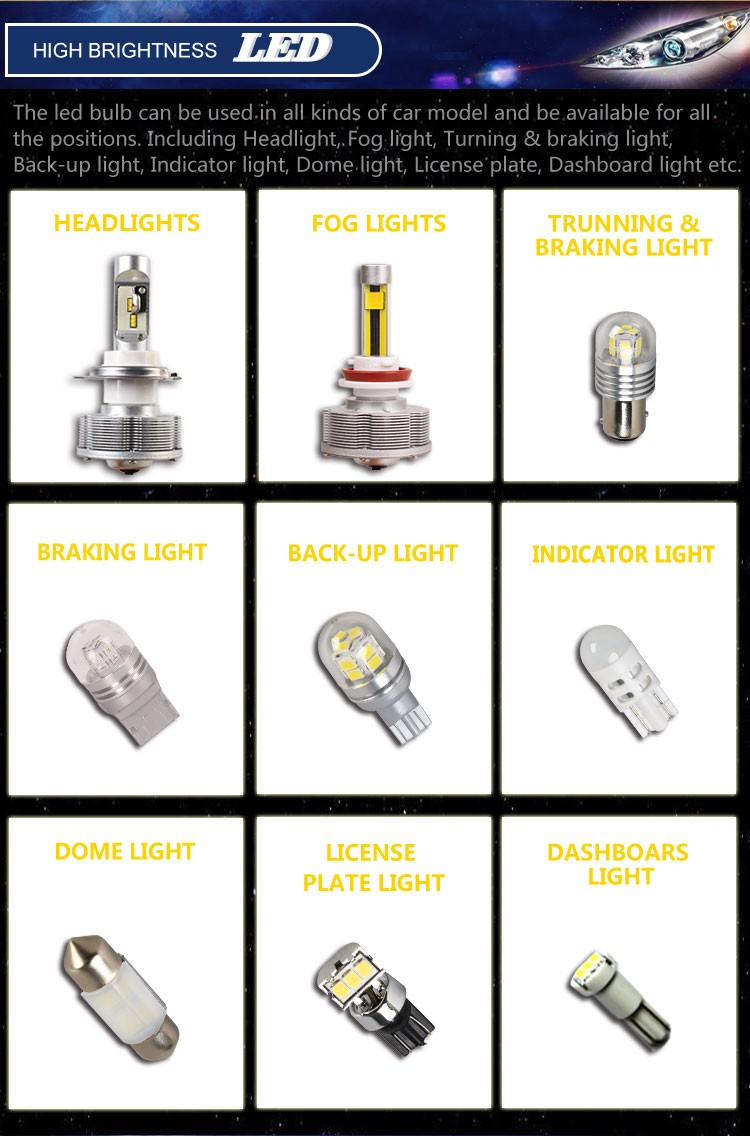 High Power Auto H9 Fog Lamps Led Car Bulbs Conversion Kit H11 3000k Lamp Circuit Board50503smd China Product Information
