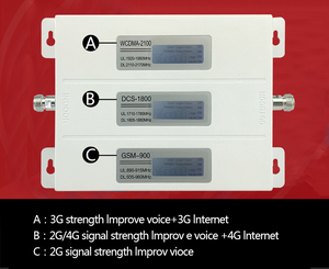 Image 4 - 2G 3G 4G  Signal Booster GSM Repeater Amplifier 4G Mobile Phone GSM 900 DCS 1800 WCDMA 2100 Tir Band Cell Phone cellular Booster
