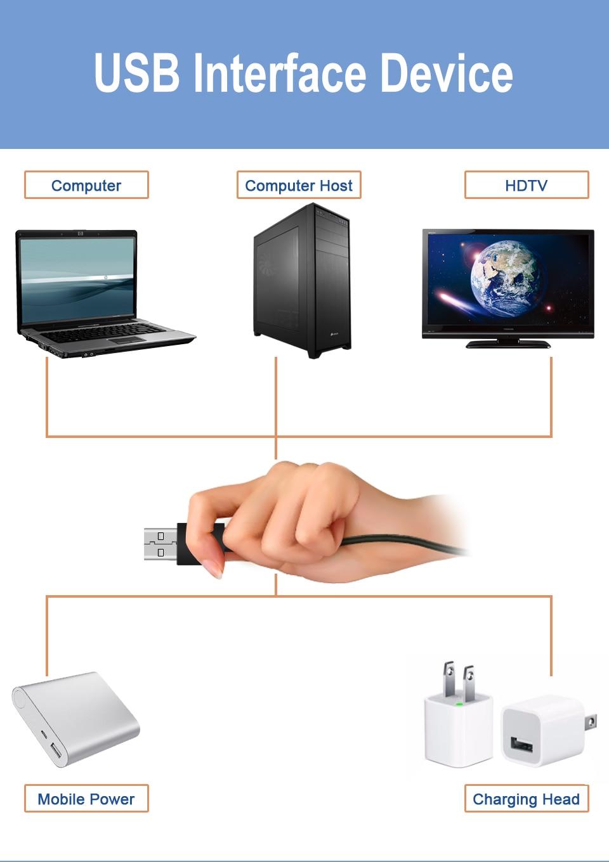 USB不防水灯带-详情页_06