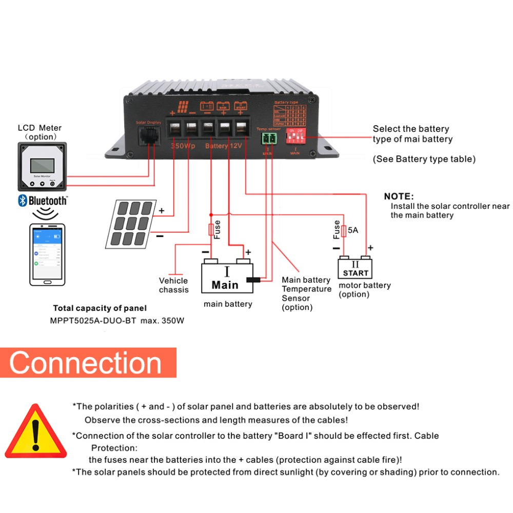 20a 12v App Bluetooth Mppt Solar Charge Controller Intelligent Wiring Diagram For Rv Boat Car Pv Panel Kit In Controllers From Home