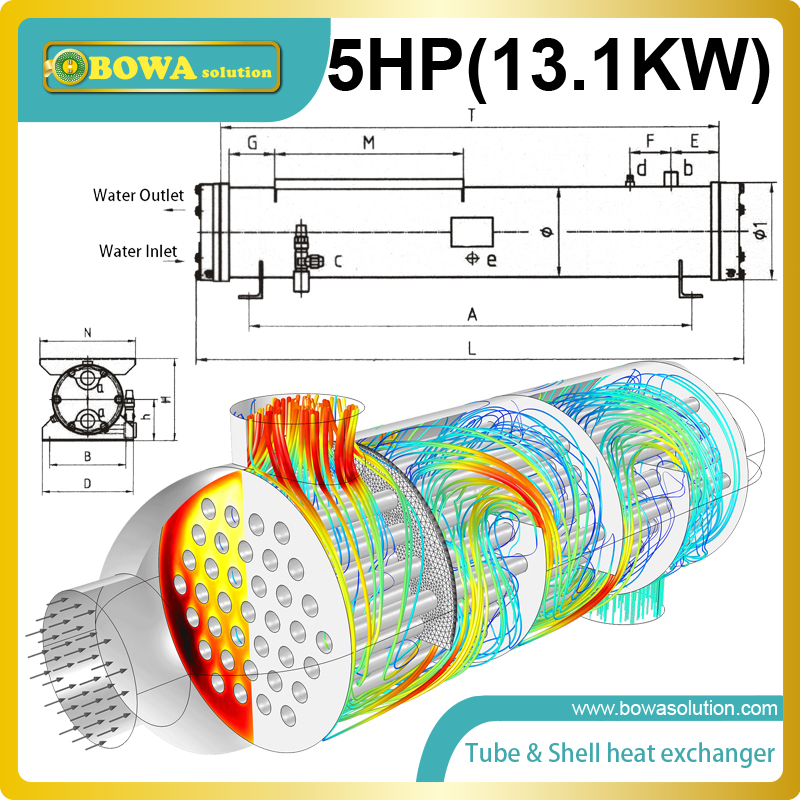 5HP tube and shell heat exchanger working as condenser of self or cascade refrigeration unit for Cryogenic treatment general and independent eev controller for twin compressor unit or 3 in 1 heat pump or dual temperature refrigeration equipments