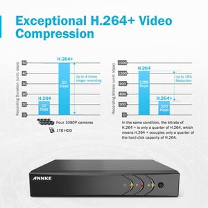 Image 3 - ANNKE 1080P H.264+ 16CH CCTV Camera DVR System 16pcs IP66 Waterproof 2.0MP Bullet Cameras Home Video Security CCTV Kit