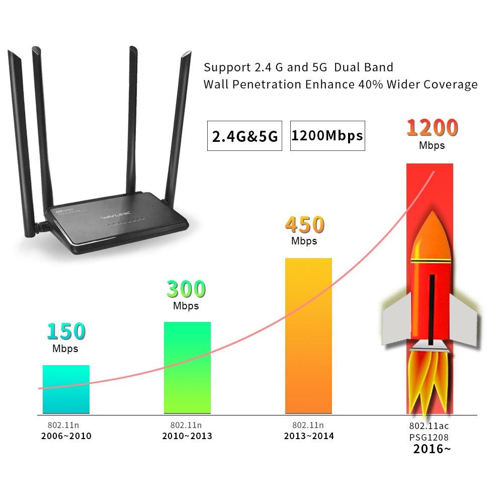 Routeur Wifi sans fil Wavlink AC1200 haute puissance double bande 2.4 GHz répéteur de routeur Wifi 5 GHz avec antenne externe à Gain élevé 4 * 5dBi - 4