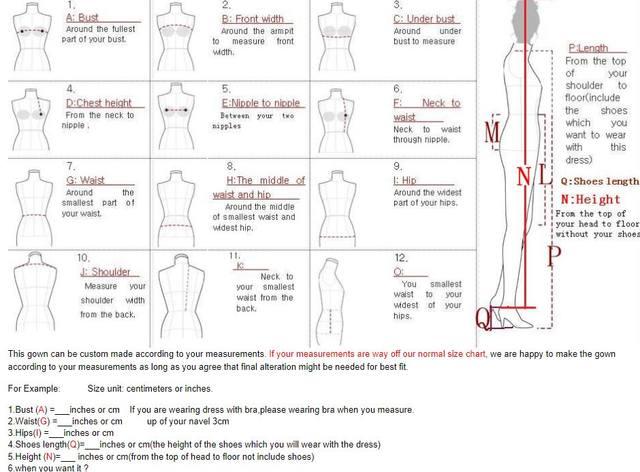 测量方法.细节A