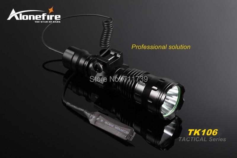 Tactical lights (6).jpg
