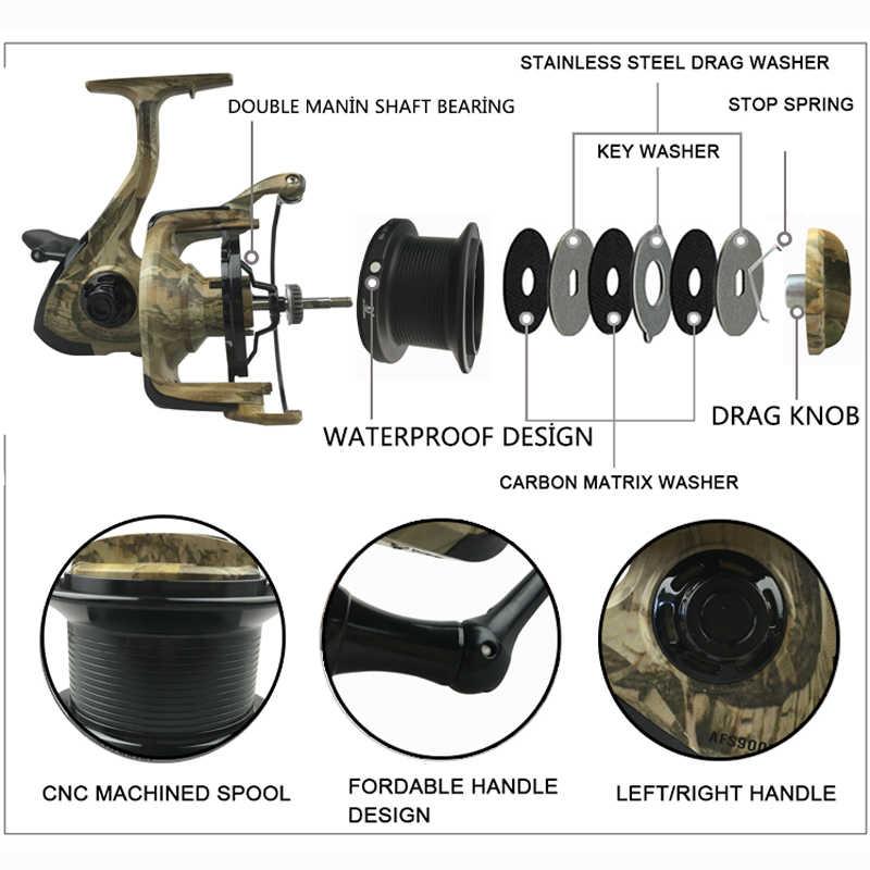 5000-10000 wedkarstwo rozmiar 13 + 1 łożyska kulkowe podajnik karpiarzy bębnowy metalowy kołowrotek spinningowy kołowrotek duży kołowrotki wędkarskie dla Shimano