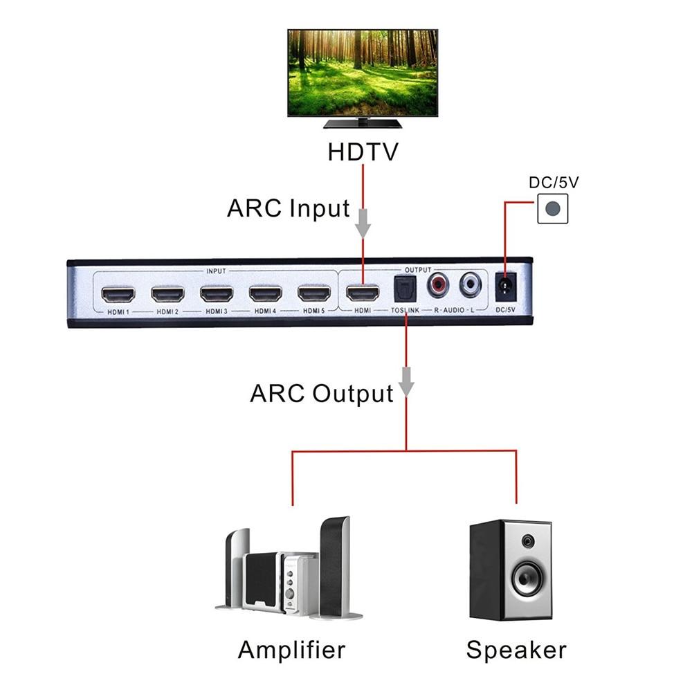 2019 HDMI Switch conmutador 5x1 HDMI Audio Extractor 4K x 2K 3D arco de Audio EDID de HDMI 1,4 v interruptor HDMI control remoto para PS4 Apple TV - 5