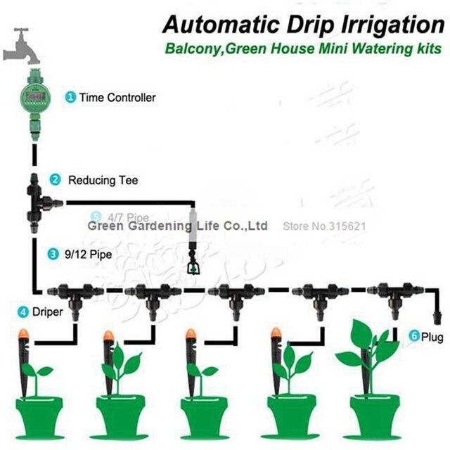 5 m synchronisation automatique syst me d 39 irrigation - Systeme d arrosage automatique goutte a goutte ...