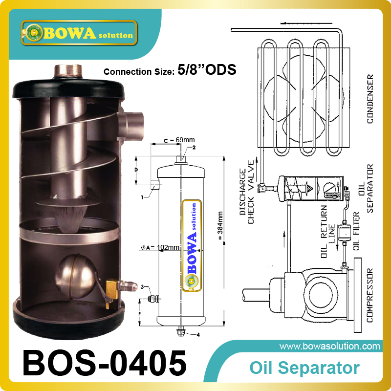 где купить Helical Oil Separator is recommended with DX coils or tube bundles that require bottom feed for good liquid distribution дешево