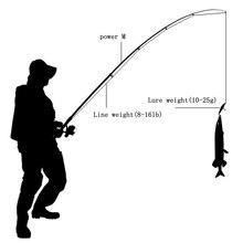 Promotion! 1.2m 1.3m 1.5m travel spinning casting Carbon Fiber Fishing Rod pole carp lure Transparent rod  Fishing Rods