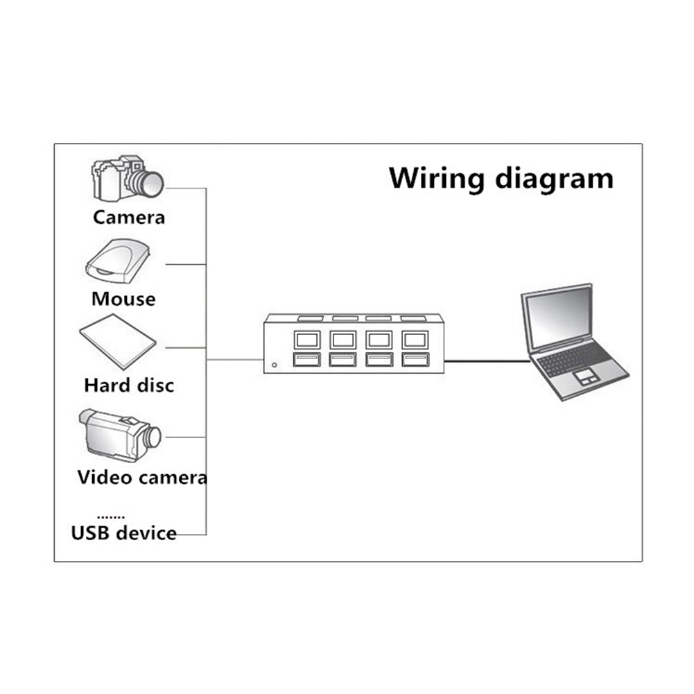4 Ports Usb Charging Dock Station Quick Charger Hub With Laptop Webcam Wiring Diagram Compatible Systems Win95 Osr2 98se Me 2000 Xp Vista Linux24 And Mac Os 85 Or Above Color Black Cable Length About 400mm