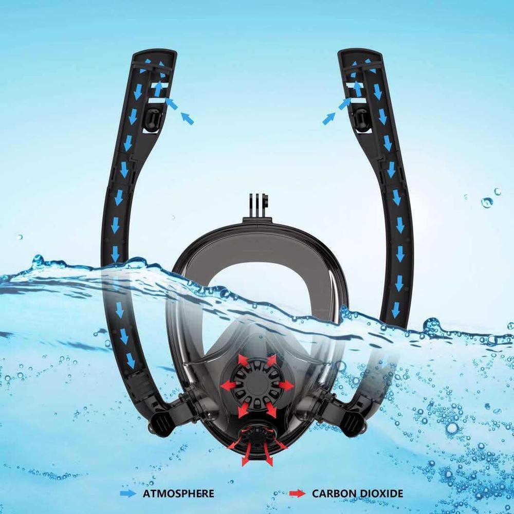 2019 nouveaux hommes masque de plongée Double Tube femmes visage complet masque de plongée Anti-buée sous-marine sous-marine enfants natation équipement de plongée