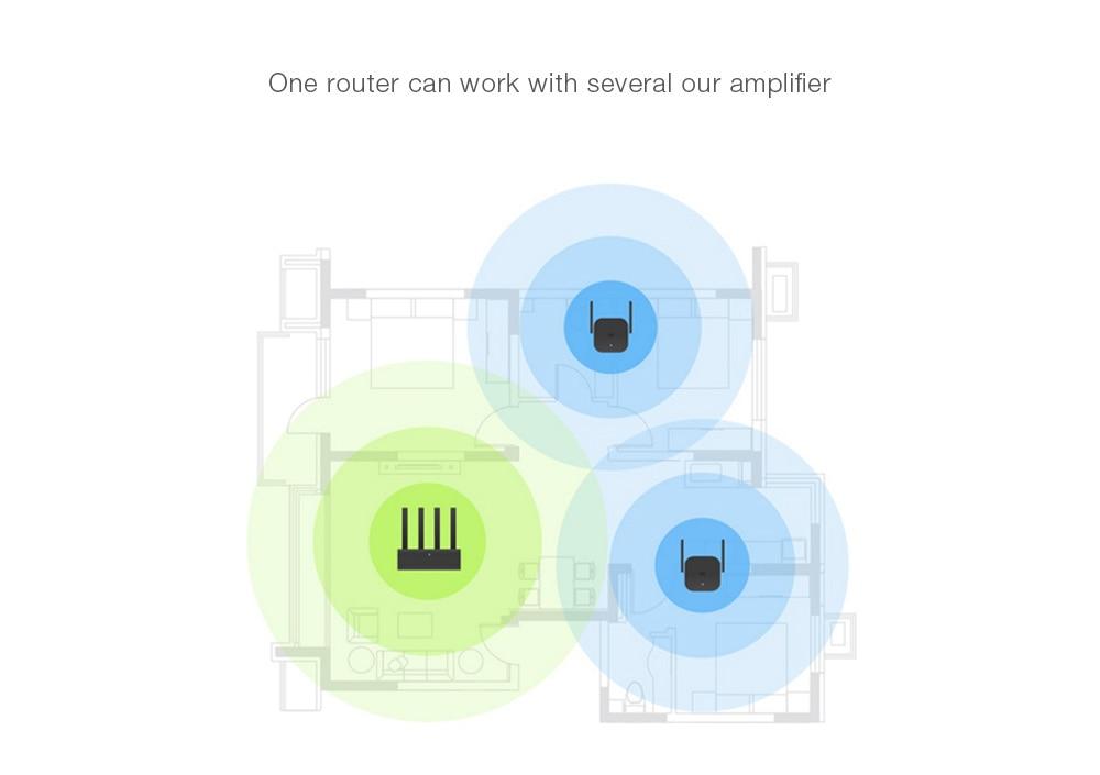 de potência roteador 2 antena para mi app