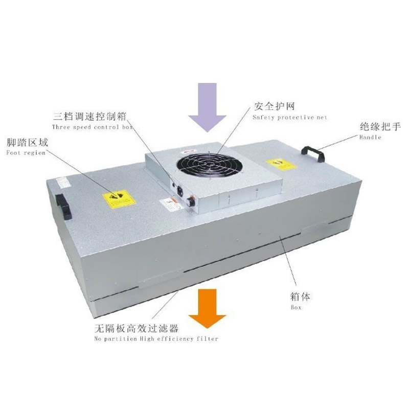 Fan filter einheit FFU effiziente luftreiniger filter hundert ...
