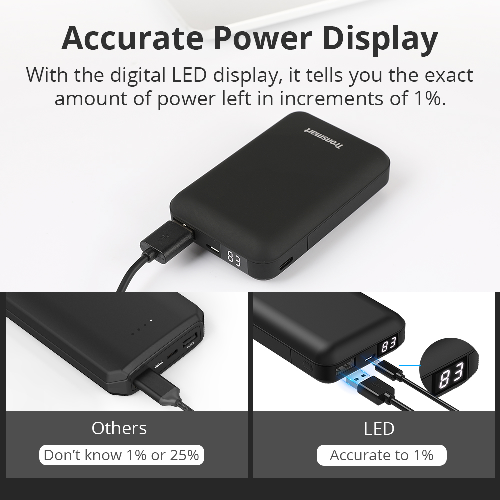 Image 2 - Tronsmart PB10 Mini Power Bank 10000mah Fast Charge External Battery Portable Charger with LED Display for iPhone,Samsung,xiaomi-in Power Bank from Cellphones & Telecommunications