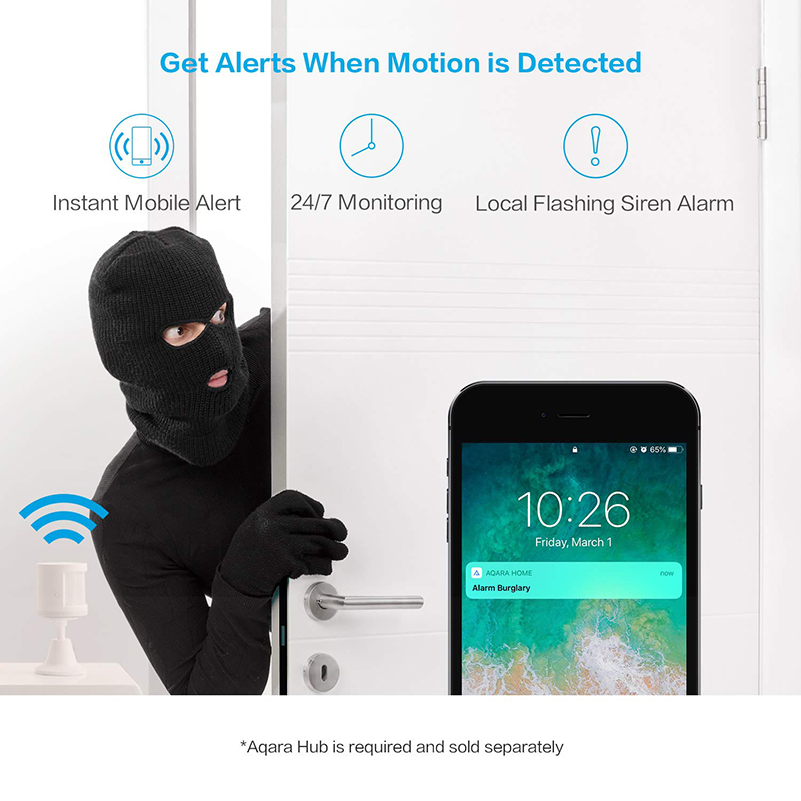 Aqara Human-Body-Sensor Gateway-Hub Movement Mi Home with Work Zigbee Ap Wireless