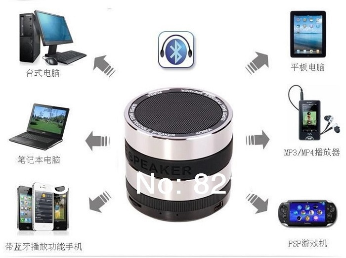 20Pcs/Lot Super Bass Mini Portable Bluetooth Handsfree Wireless Speaker Sound Box For Iphone Samsung DHL Wholesale