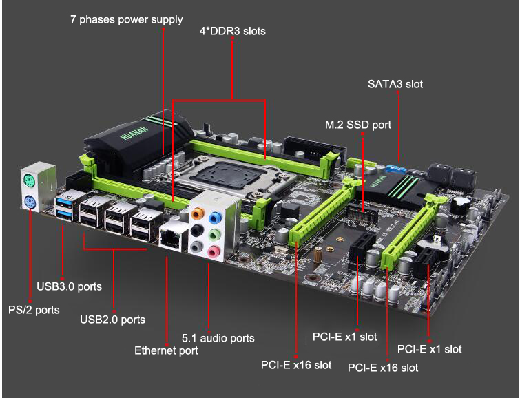 Full new HUANAN V2.49 X79 motherboard CPU RAM combos X79 LGA2011 motherboard Xeon E5 2670 C2 memory 8G DDR3 RECC all good tested