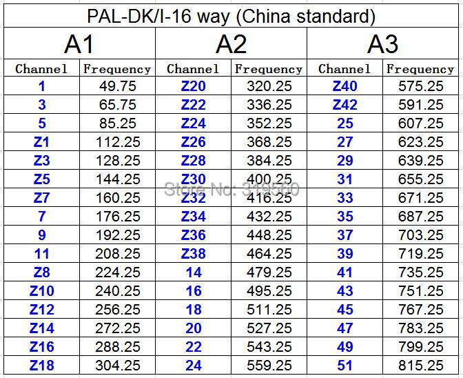PAL-DK-16-China