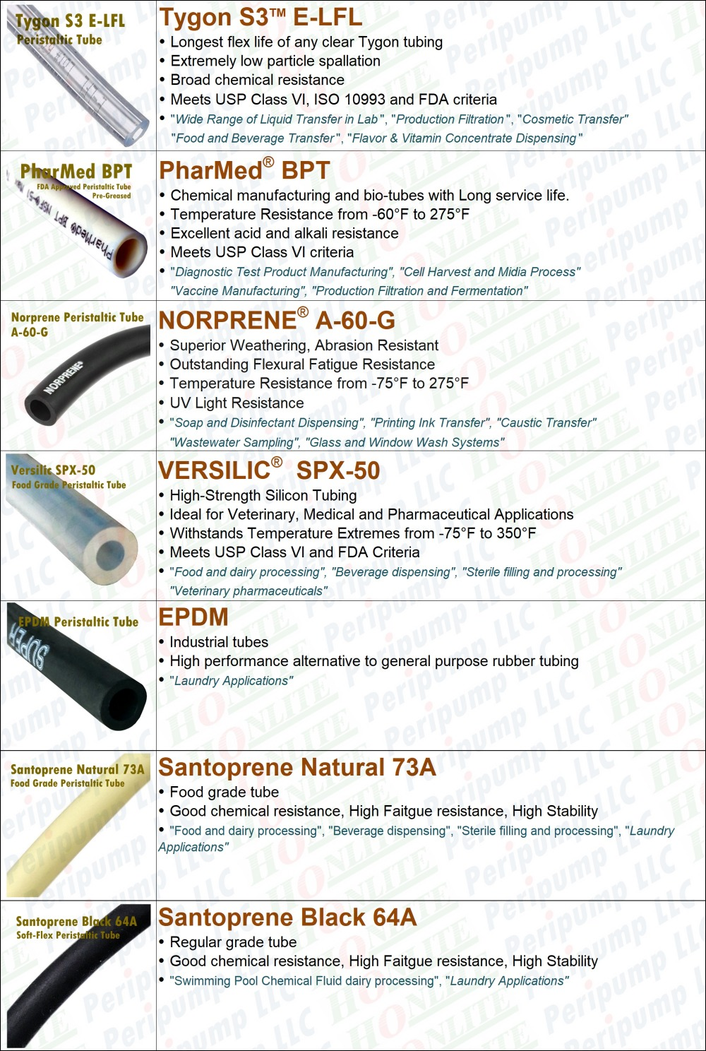 New-Tube Options fram-L