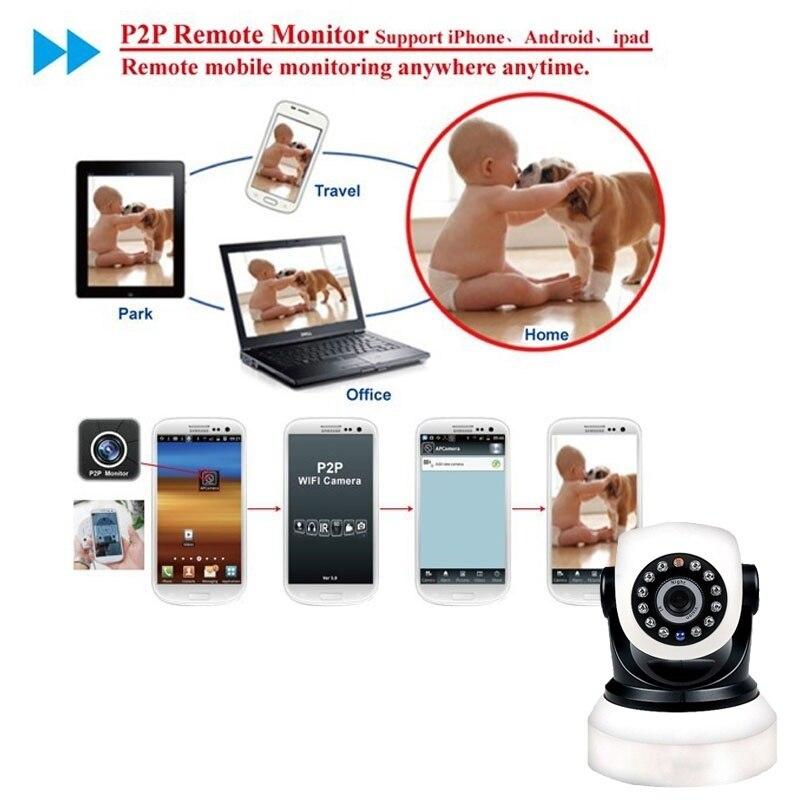 Caméra sans fil Ip wifi P2P caméra de sécurité à domicile téléphone intérieur HD vue en temps réel 720 P moniteur bébé/animal de compagnie - 5