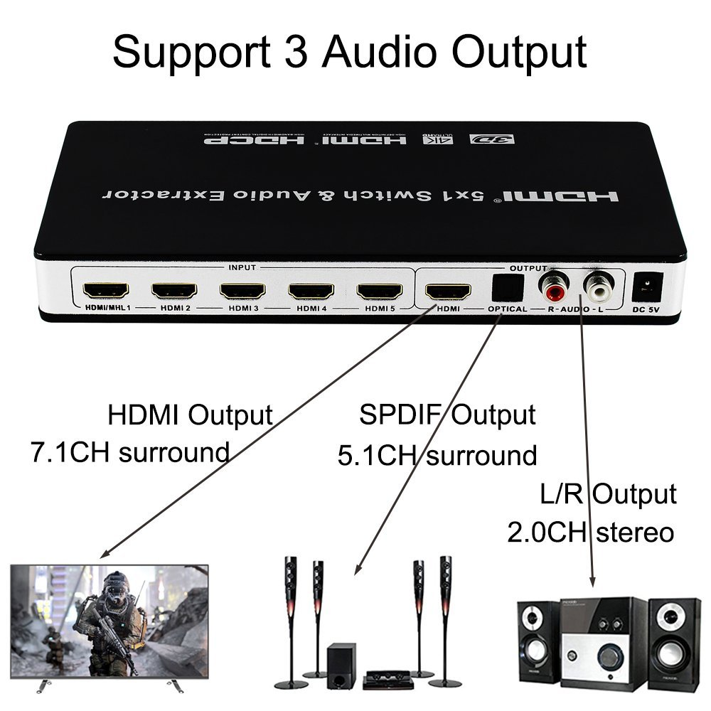2019 HDMI Switch Switcher 5x1 HDMI Audio Extractor 4Kx2K 3D ARC Audio EDID Setting HDMI 1.4v HDMI Switch Remote For PS4 Apple TV