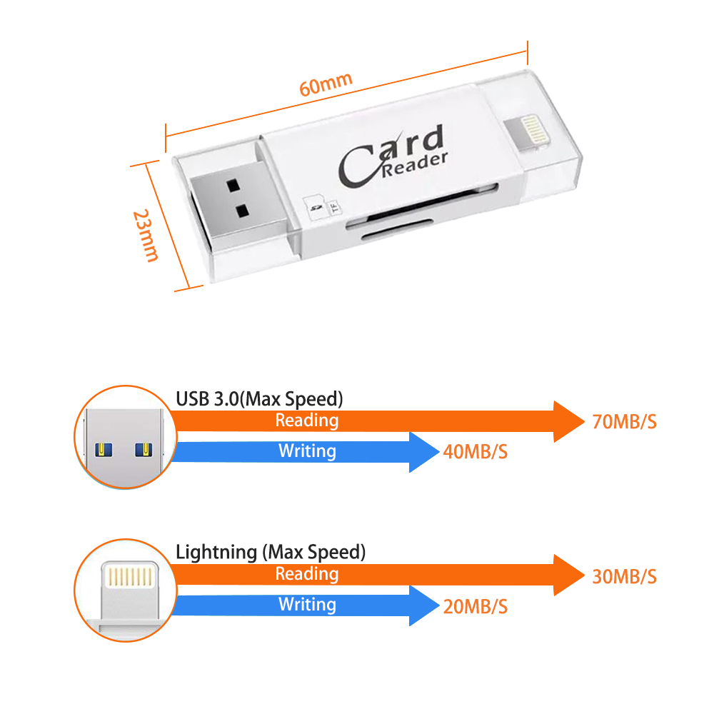 Image 2 - USB 3.0 Lightning Card Reader OTG Flash Drive microSD TF Card Memory Card Reader Adapter For iPhone 5 5s 6 7 8 X S6 S7 Edge-in Card Readers from Computer & Office