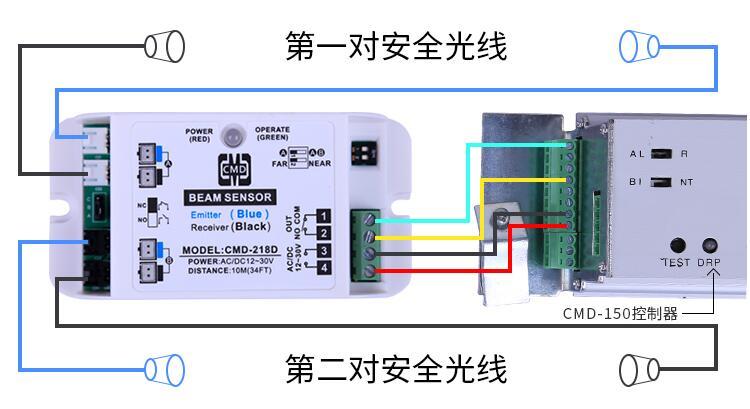 fotocélulas infravermelho foto sensor de feixe de porta automática deslizante