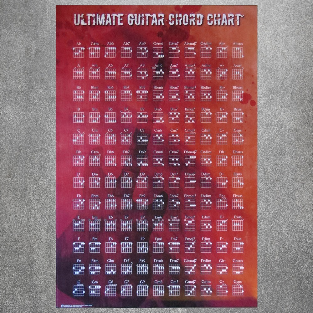 Ultimate Guitar Chord Chart Art Painting Canvas Poster Wall Decor