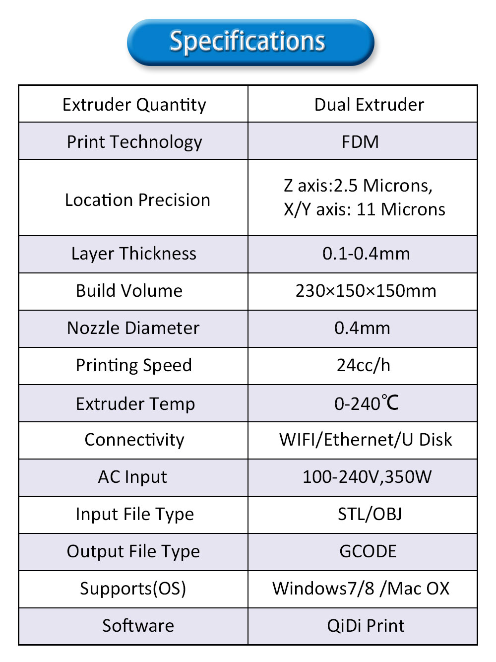 QIDI TECH X-pro 3D Printer With Dual Extruder