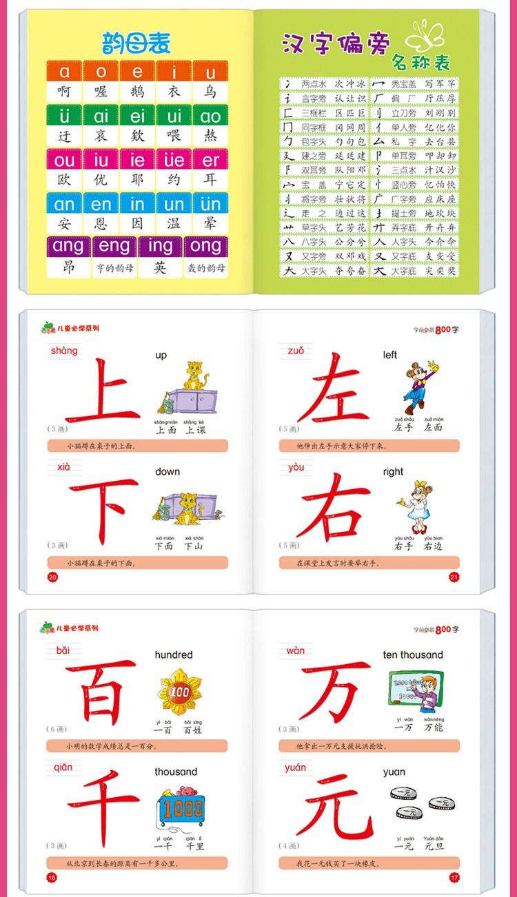 учатся детей пиньинь картинками 2