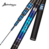 Beimingyu XuanWu 5.4M 8.1M high carbon material superHard telescopic fishing rod for a big fish
