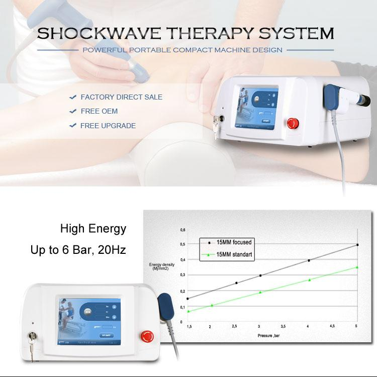 Smartwave Shock Wave Machine Impulse Muscle Stimulator Pneumatic  Shoulder Pain Relief Shock Wave Therapy Equipment Machine