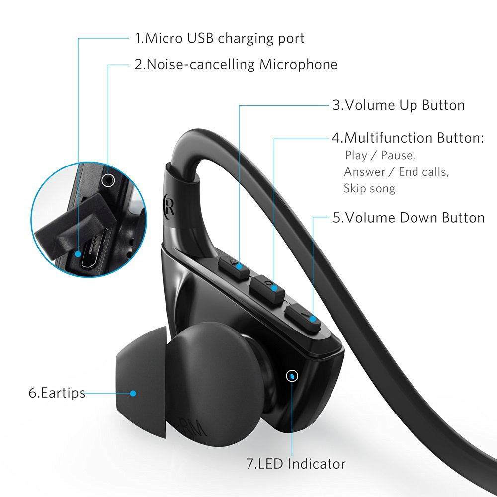 985b74ff13a Anker SoundBuds Sport NB10 Bluetooth Headphones, IPX5 Sweat Proof Bluetooth  Headsets with Adjustable Neckband, Sport Earbuds-in Bluetooth Earphones ...