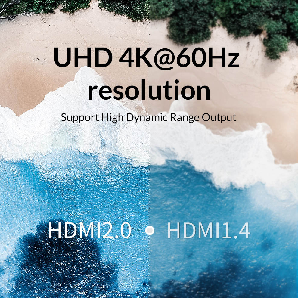 Image 4 - Unnlink HDMI Splitter 1X2 1X4 HDMI2.0 UHD4K@60H 18Gbps 444 HDCP 2.2 HDR 1 In 2 4 Out for LED TV MI Box Switch PS4 xBox Projector-in HDMI Cables from Consumer Electronics