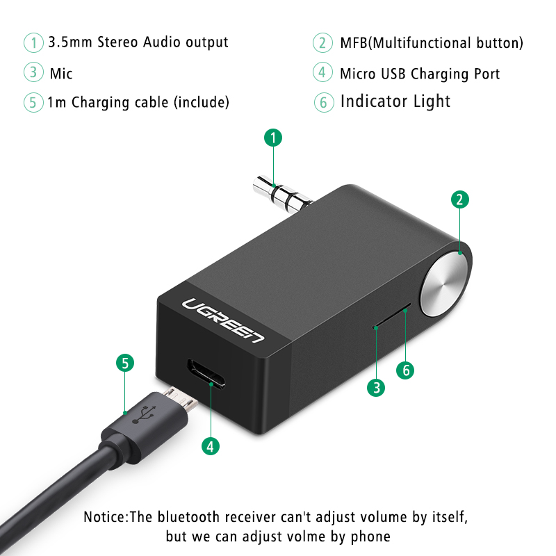 Ugreen Wireless Bluetooth Receiver 3.5mm Jack Bluetooth Audio Music Receiver Adapter Car