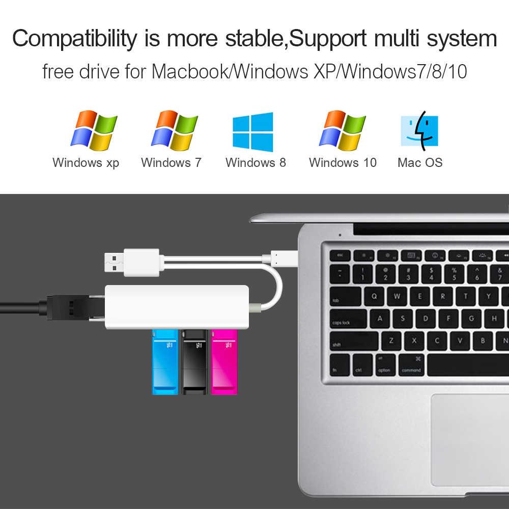 2 в 1 USB Ethernet 3 порта usb-хаб 2,0 OTG концентратор USB Type C к Rj45 Lan адаптер мульти разветвитель USB-C сетевая карта для MacBook PC