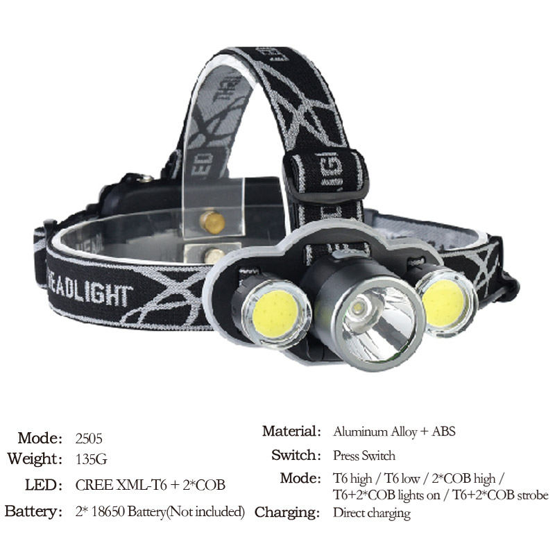 Cree 1 XML T6 2 COB Led Headlight Head Torch Headlamp 9000LM 5 Modes Head Flashlight for Hunting Fishing LED 18650 Head lamp