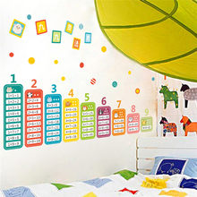 % Cartoon Children 99 Multiplication Table Math Toy Wall Stickers For Kids Rooms Baby learn Educational montessori mural decals(China)