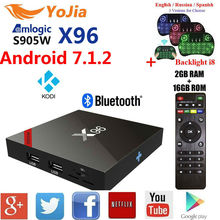 Yojia 2GB16GB Amlogic S905w X96 Android 7.1 TV Box 1GB/8GB 2.4GHz WiFi X96w with Bluetooth 4.0 PK x96 min s905w TX3 mini tv box