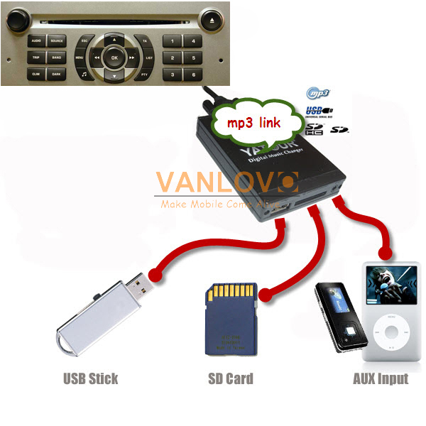 Blaupunkt Rd4 Wiring Diagram Delco 10si Alternator N1 31 Images Yatour Digital Music Changer Aux In Sd Usb Mp3 Adapter For Peugoet Radio