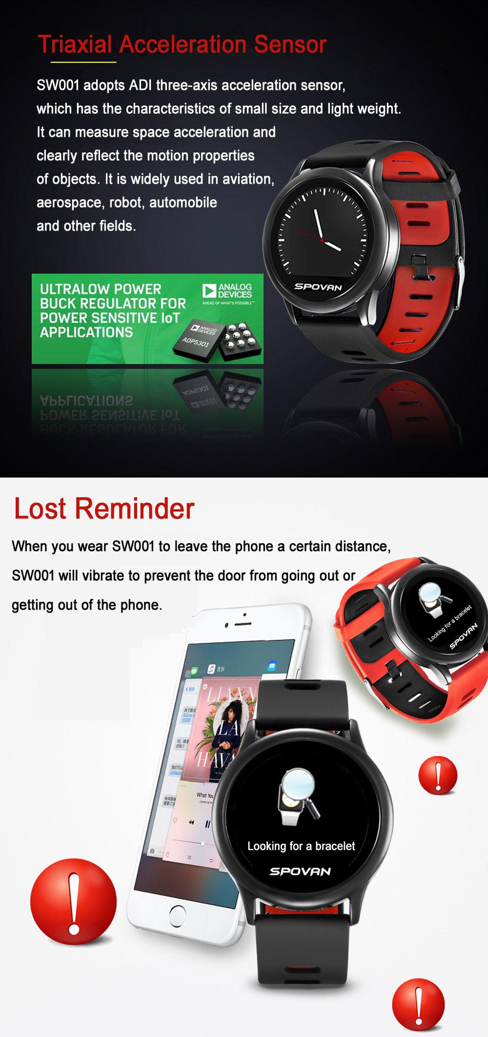 Detail Feedback Questions about smart watch smartwatch men