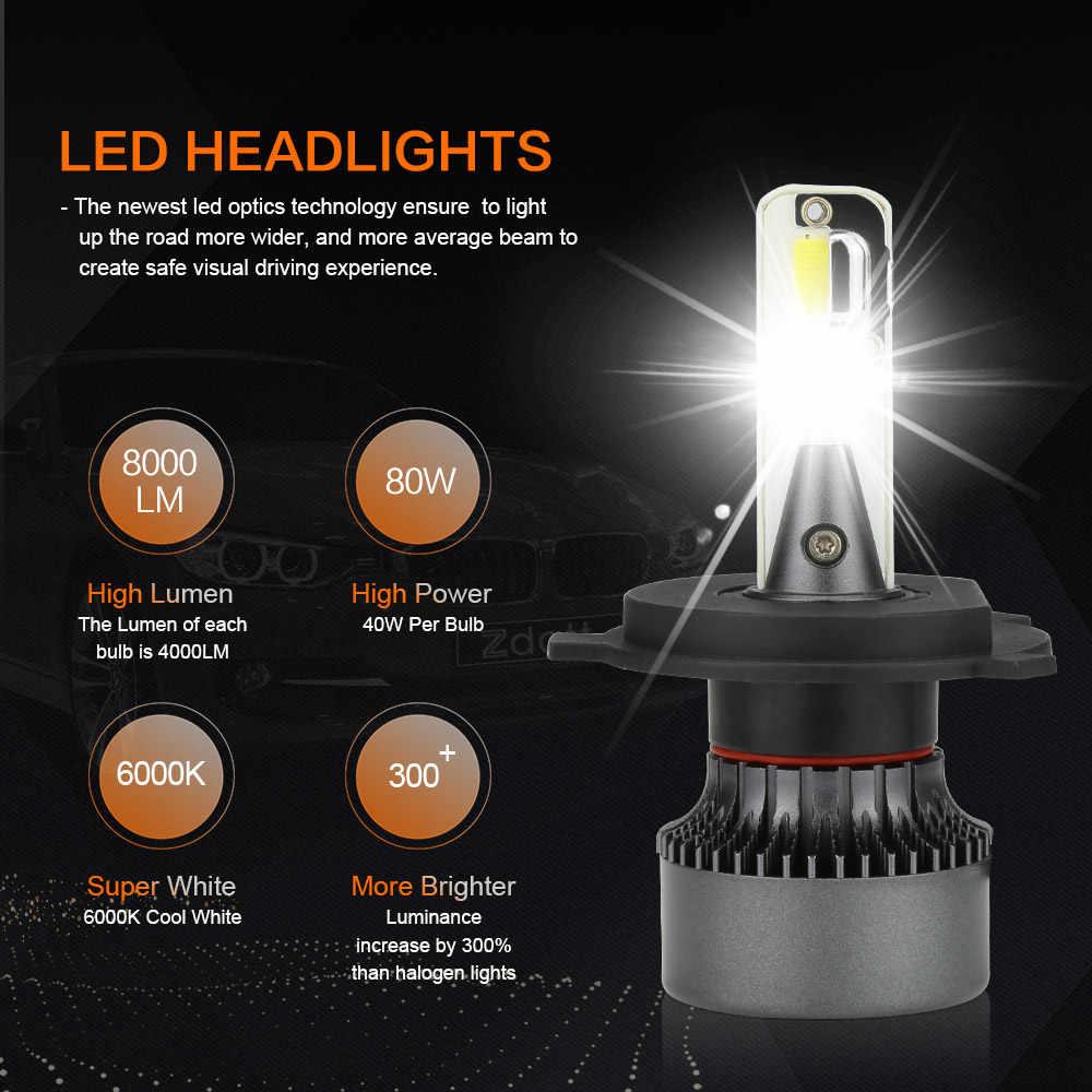 Zdatt COB H4 H1 H8 H11 9005 HB3 9006 HB4 Auto Headlights Bulb 80W 8000LM Led Bulb Car Led Moto Light 12V Automobiles 6000K