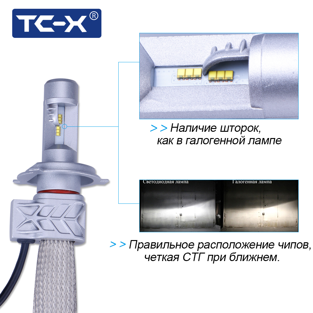 TC-X Auto LED Headlight H4 9003 HB2 High Beam Low Beam LED Bulbs for car 12v luxeon zes chips with Copper Belt LED H4 auto Lamp