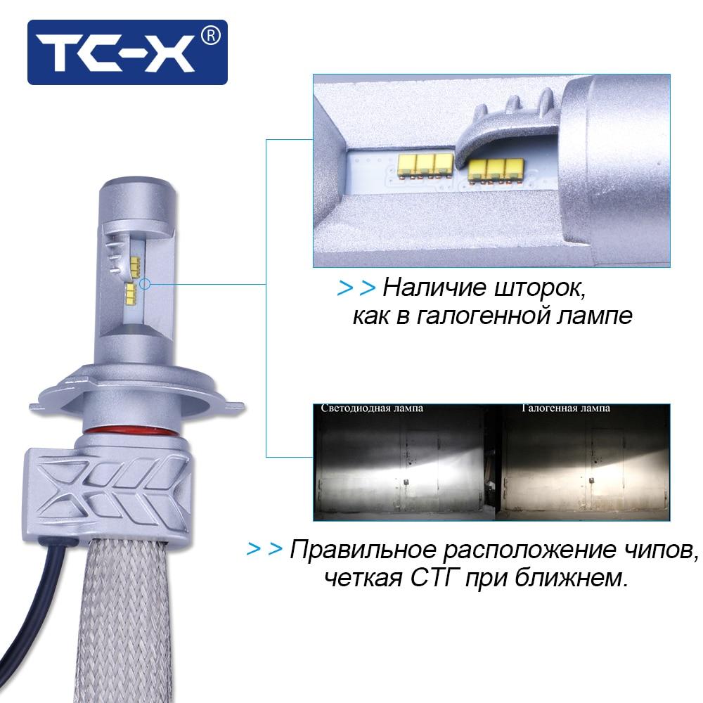 TC-X Auto LED Phare H4 9003 HB2 Haute Faisceau de Croisement Ampoules LED pour voiture 12 v luxeon zes puces avec Ceinture De Cuivre LED H4 auto Lampe