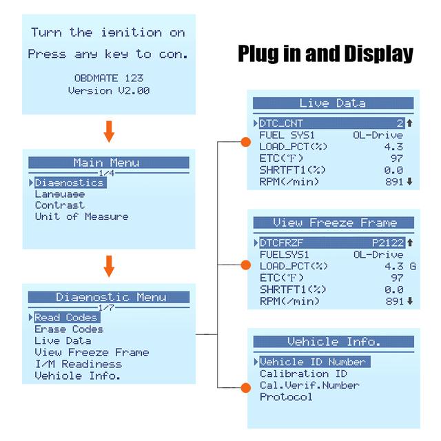 Autophix OM123 OBD2 Scanner ODB2 Diagnostic Tool Car Diagnostic Auto Car Tools ODB Code Reader PK AD310 NL100 ELM327 CR3001
