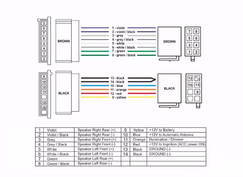 iso plug wiring diagram images