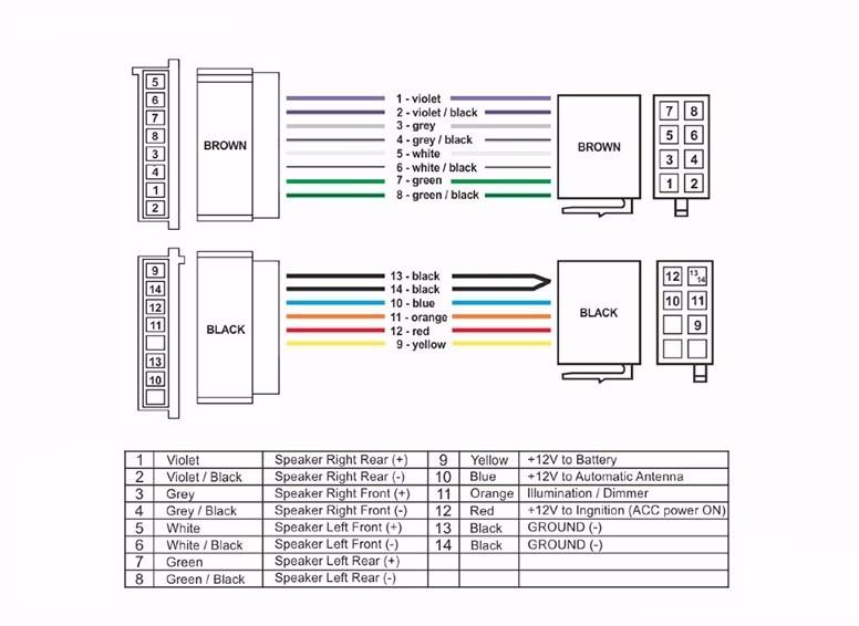 웃 유car iso stereo wiring harness for citroen c2 c3 c4 c5 peugeot body harness car iso stereo wiring harness for citroen c2 c3 c4 c5 peugeot adapter connector auto radio adaptor lead loom plug wire cable
